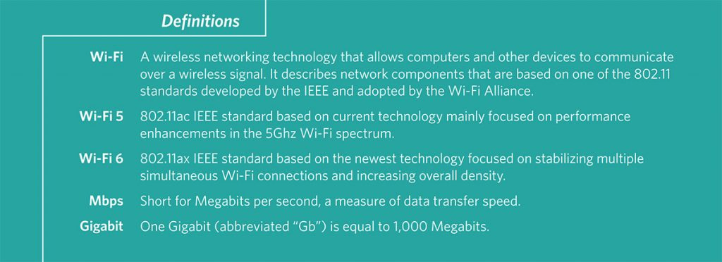 WiFi Definitions