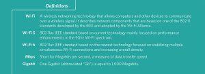 WiFi Definitions
